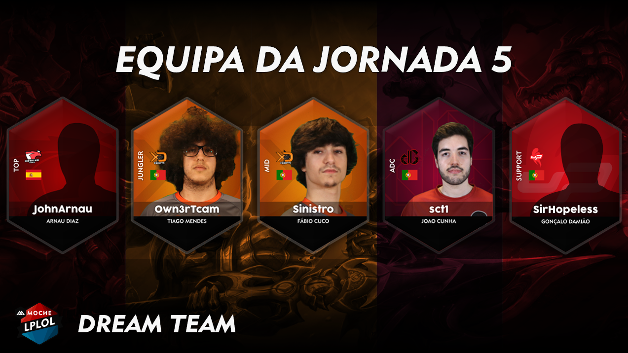 Dream Team da 5ª Jornada da 1ª Divisão