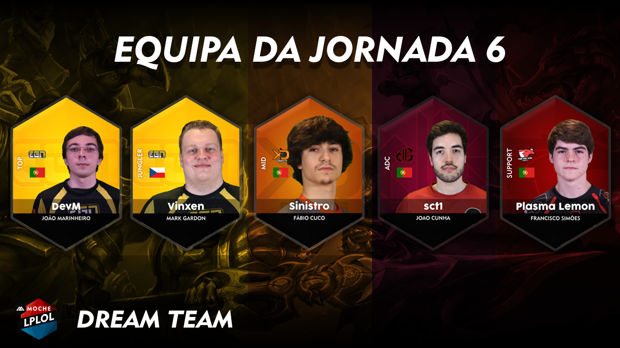 Dream Team 6ª Jornada 1ª Divisão